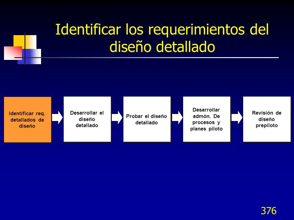 Identificar los requerimientos del diseño detallado