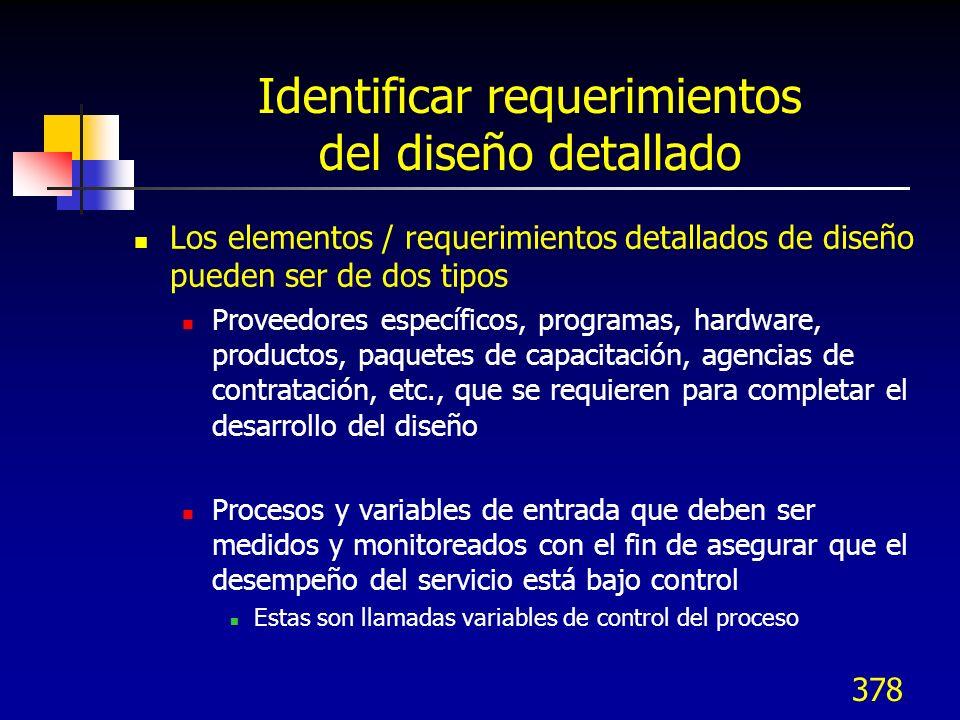 Identificar requerimientos del diseño detallado