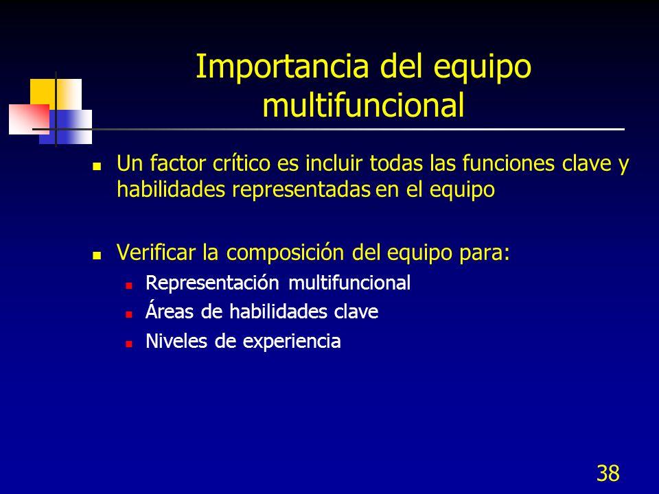 Importancia del equipo multifuncional