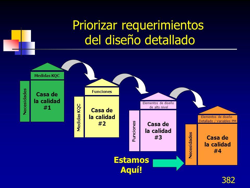 Priorizar requerimientos del diseño detallado