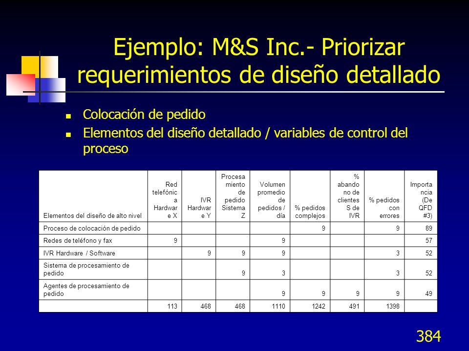Ejemplo: M&S Inc.- Priorizar requerimientos de diseño detallado