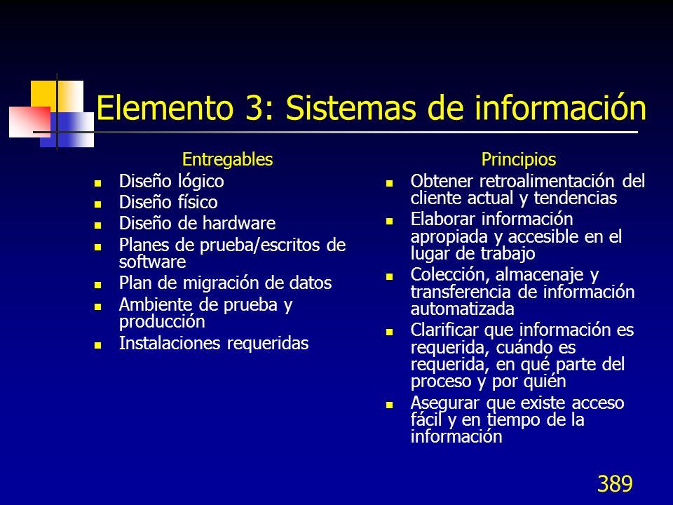 Elemento 3: Sistemas de información