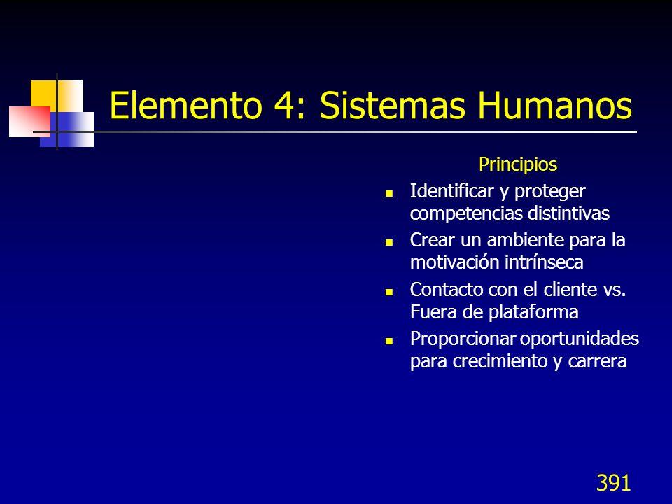 Elemento 4: Sistemas Humanos
