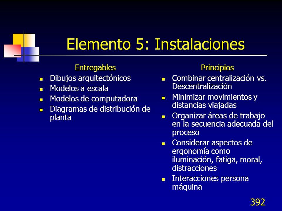 Elemento 5: Instalaciones