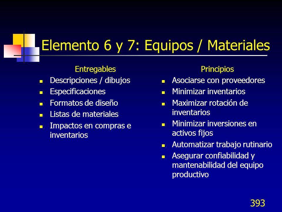 Elemento 6 y 7: Equipos / Materiales