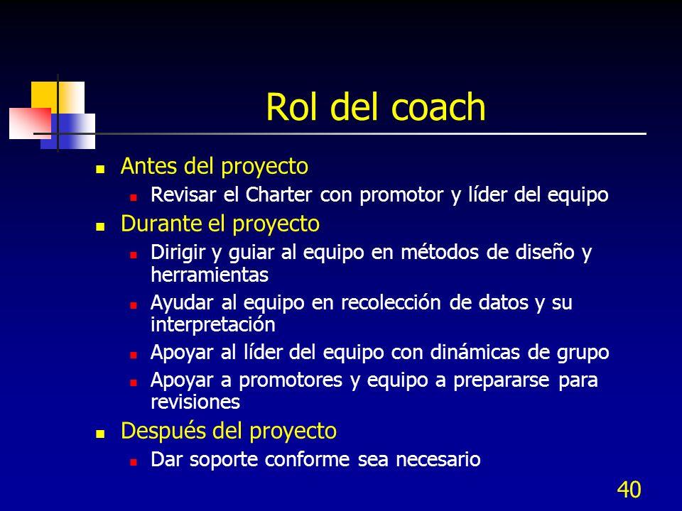 Rol del coach Antes del proyecto Durante el proyecto