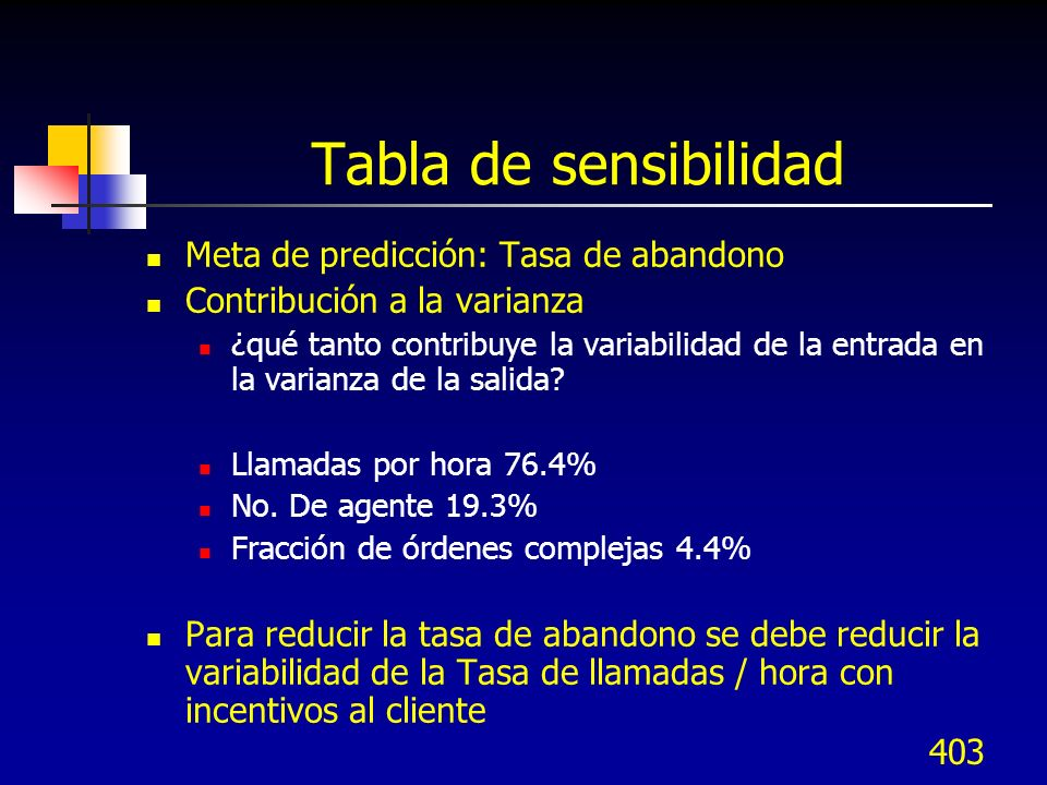 Tabla de sensibilidad Meta de predicción: Tasa de abandono