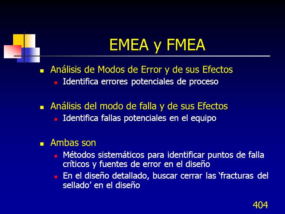 EMEA y FMEA Análisis de Modos de Error y de sus Efectos
