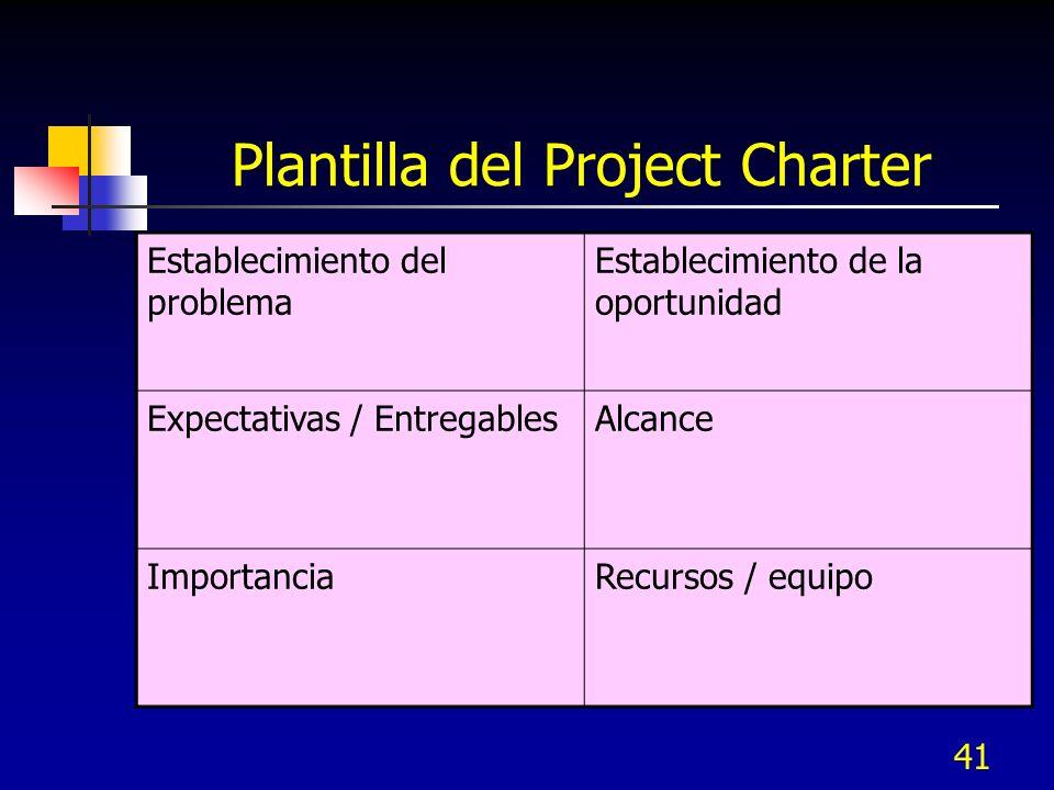 Plantilla del Project Charter