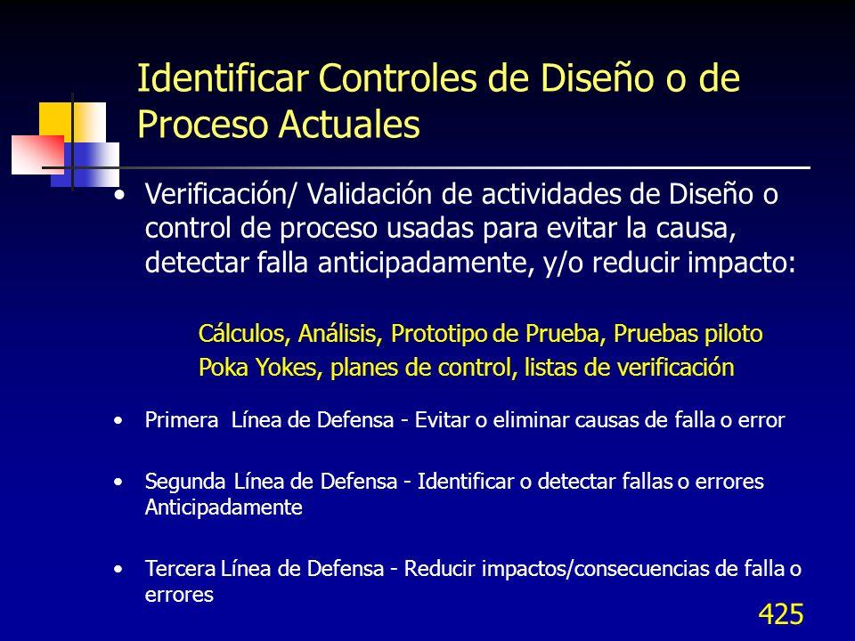 Identificar Controles de Diseño o de Proceso Actuales