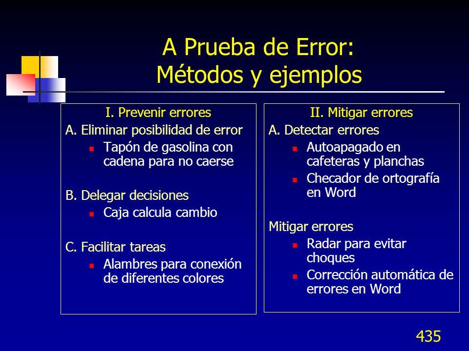 A Prueba de Error: Métodos y ejemplos