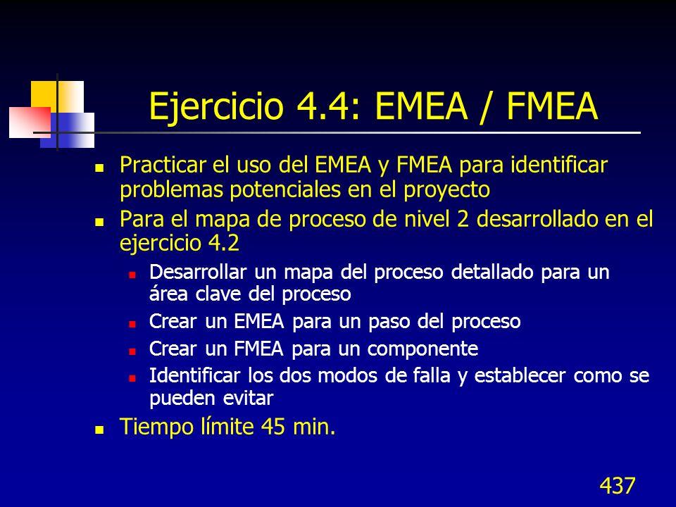 Ejercicio 4.4: EMEA / FMEA Practicar el uso del EMEA y FMEA para identificar problemas potenciales en el proyecto.