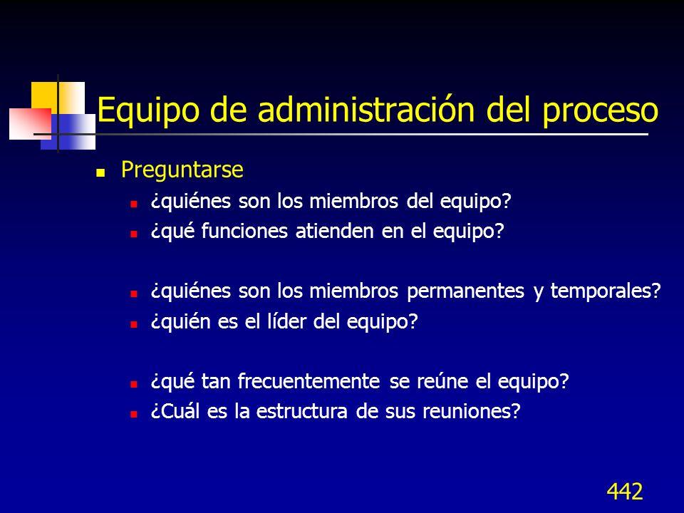 Equipo de administración del proceso
