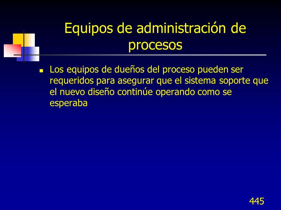 Equipos de administración de procesos