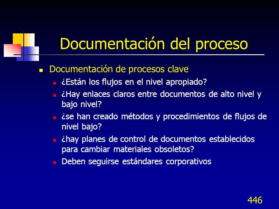 Documentación del proceso