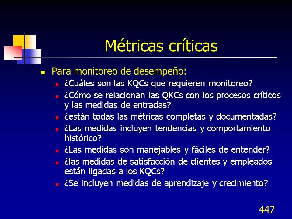 Métricas críticas Para monitoreo de desempeño: