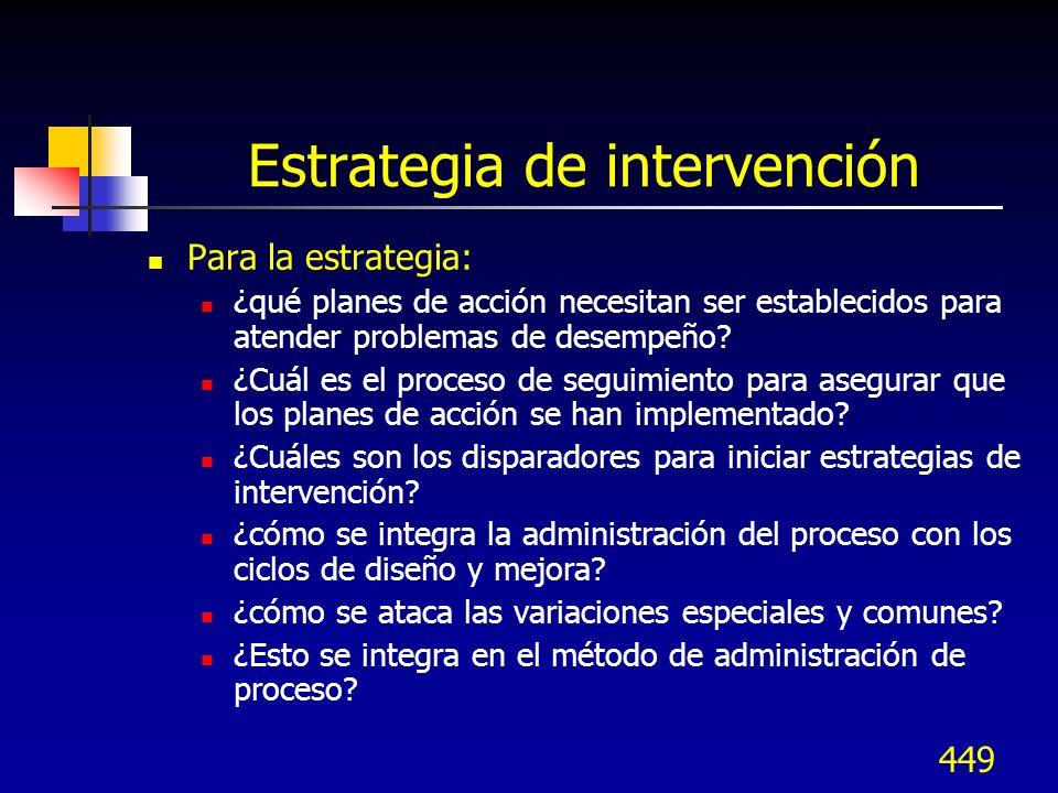 Estrategia de intervención