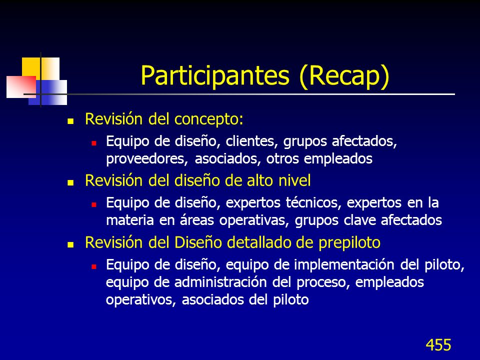 Participantes (Recap)
