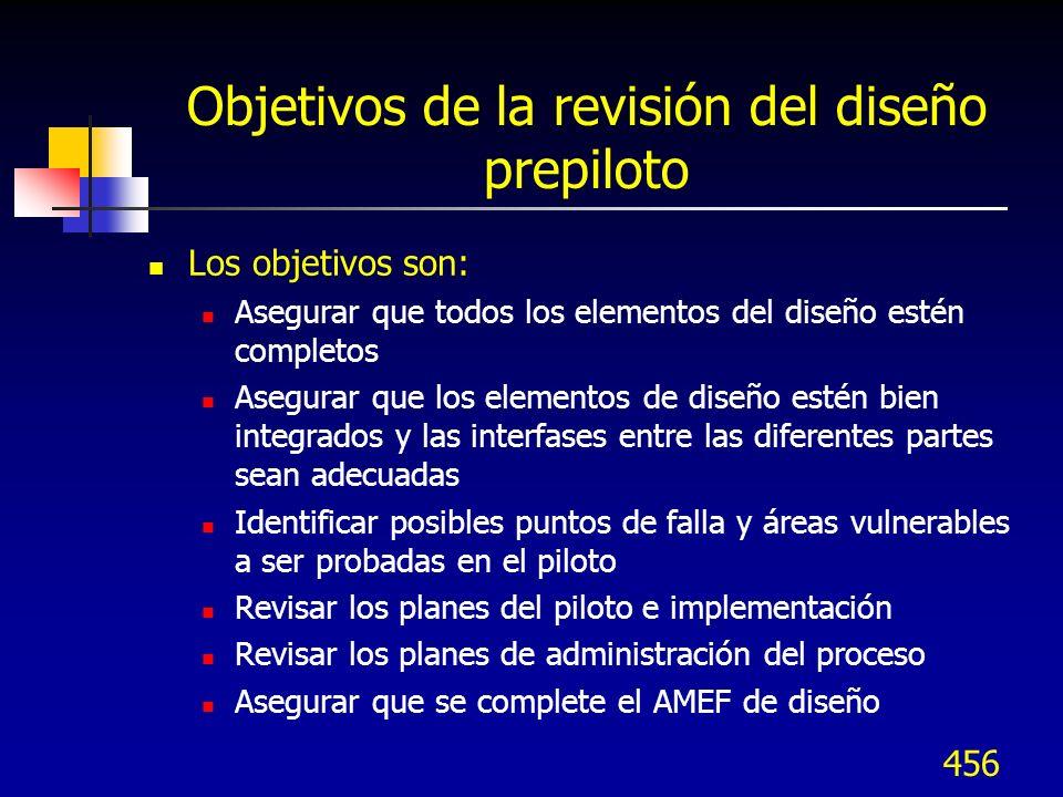 Objetivos de la revisión del diseño prepiloto