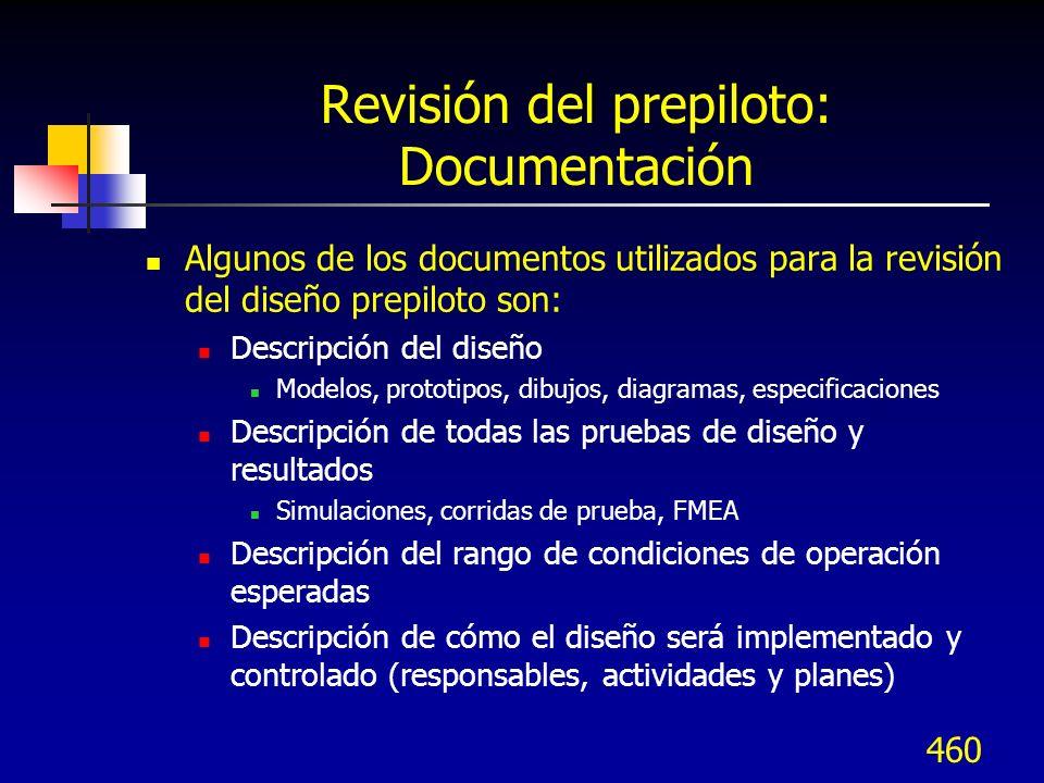 Revisión del prepiloto: Documentación