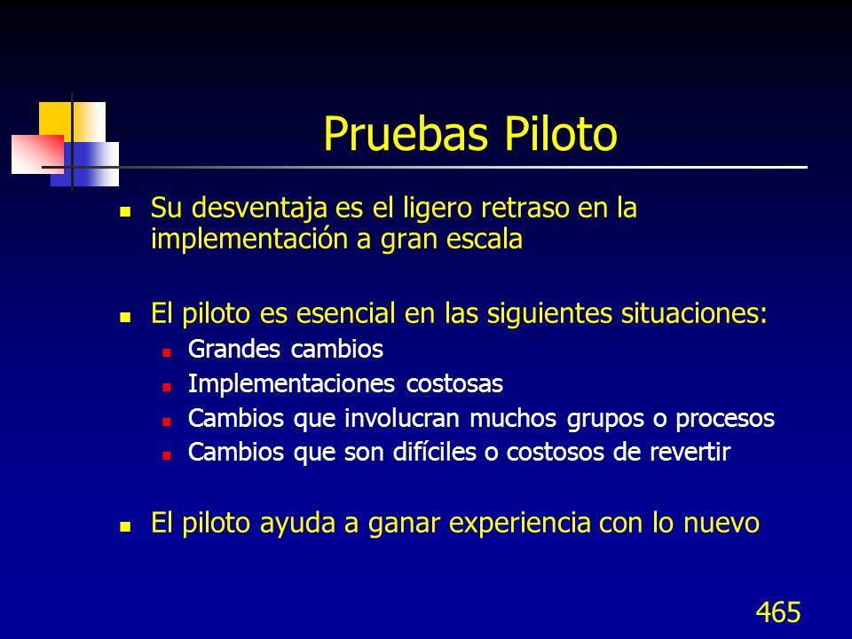 Pruebas Piloto Su desventaja es el ligero retraso en la implementación a gran escala. El piloto es esencial en las siguientes situaciones:
