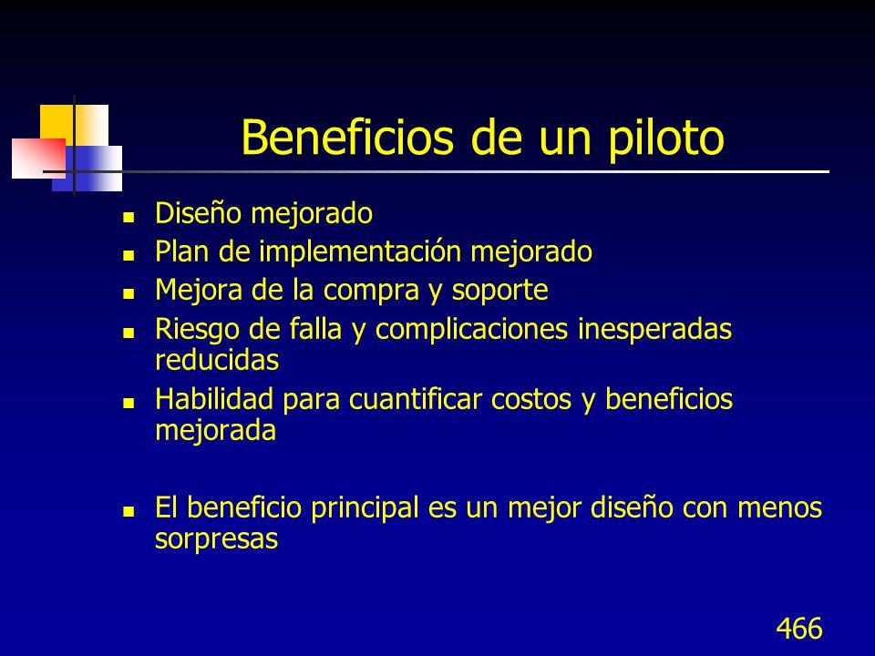 Beneficios de un piloto
