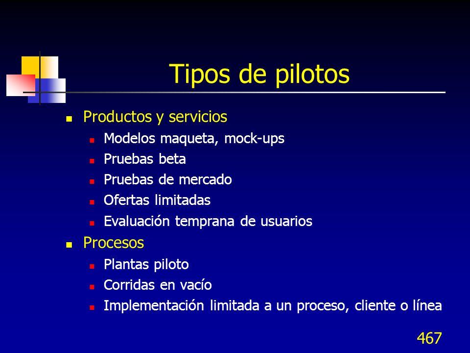 Tipos de pilotos Productos y servicios Procesos