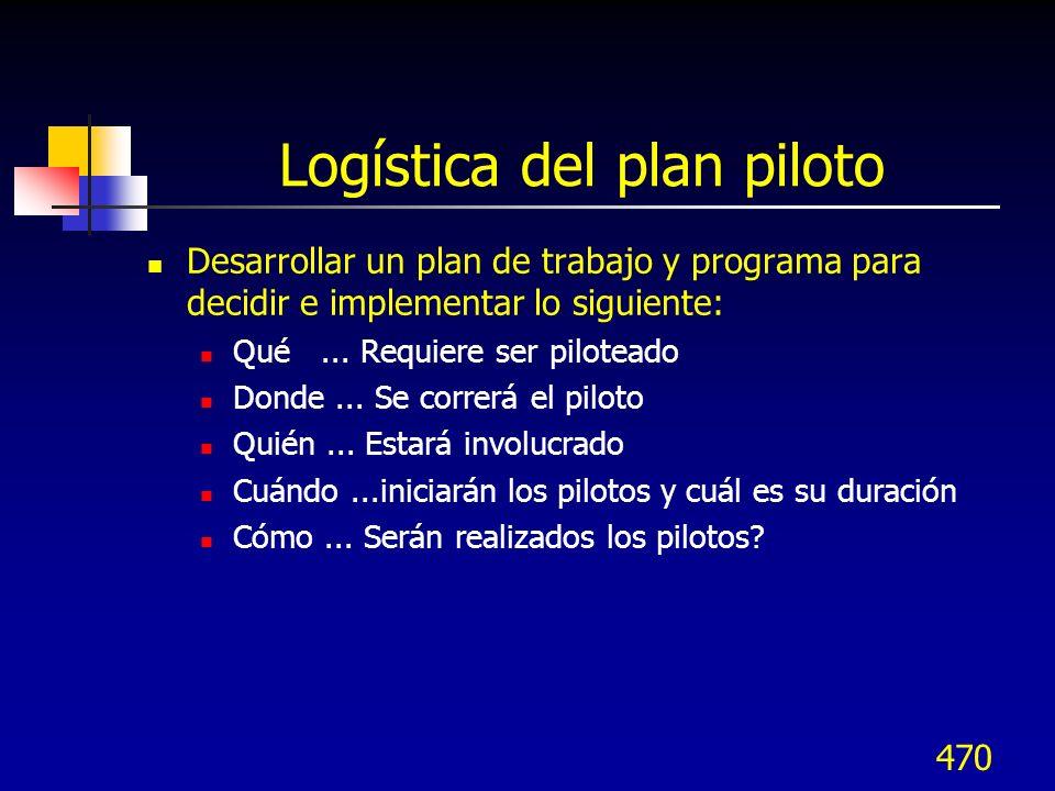 Logística del plan piloto