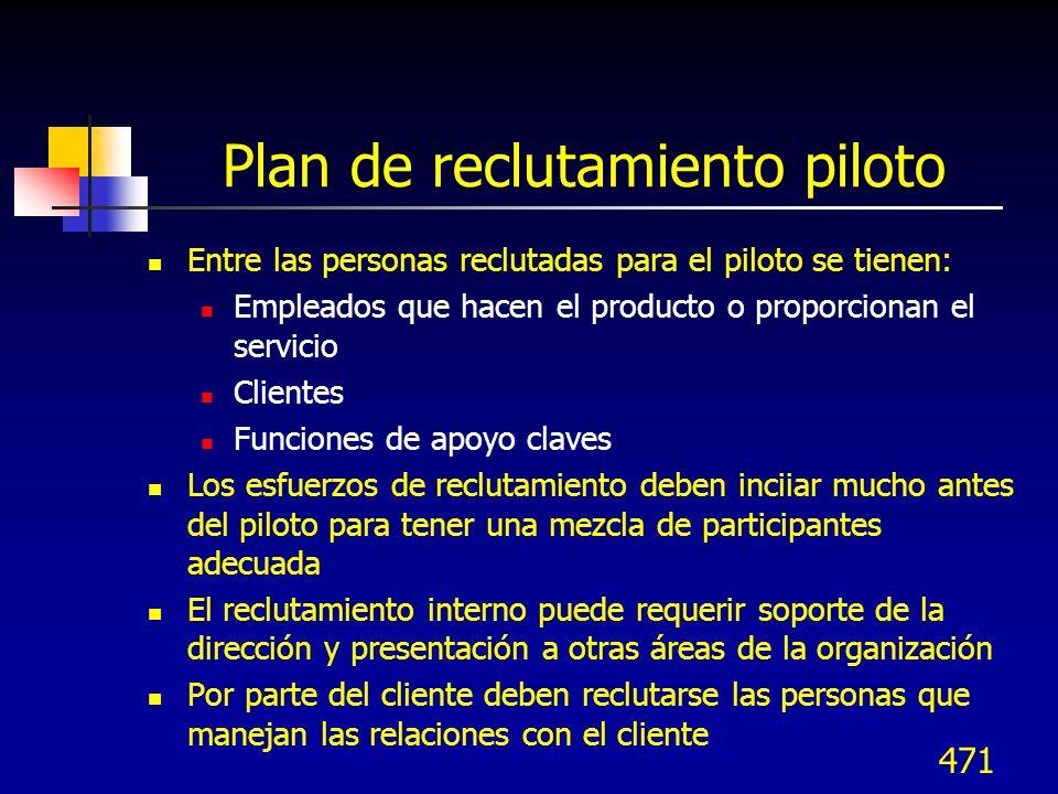 Plan de reclutamiento piloto