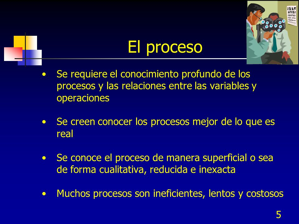 El proceso Se requiere el conocimiento profundo de los procesos y las relaciones entre las variables y operaciones.