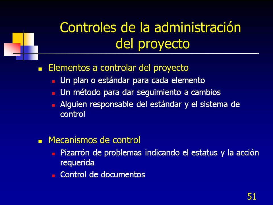 Controles de la administración del proyecto