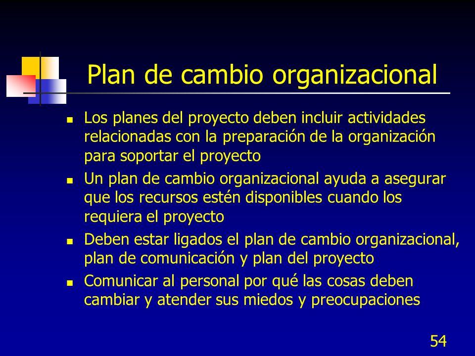 Plan de cambio organizacional