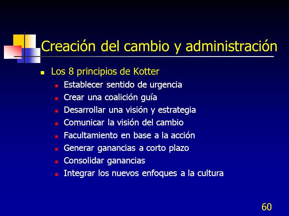 Creación del cambio y administración