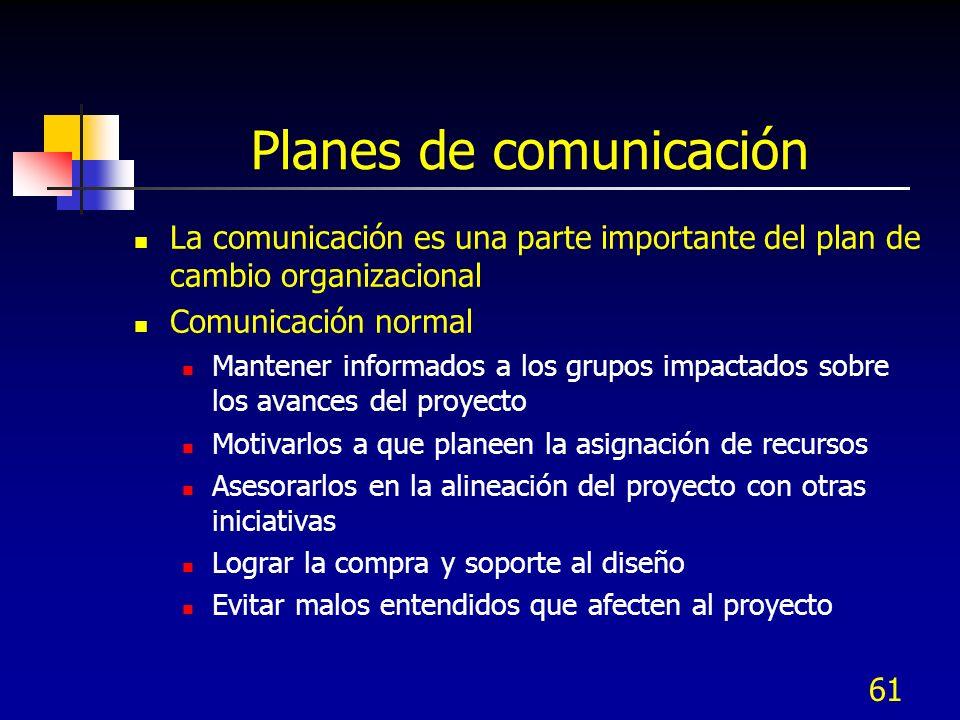 Planes de comunicación