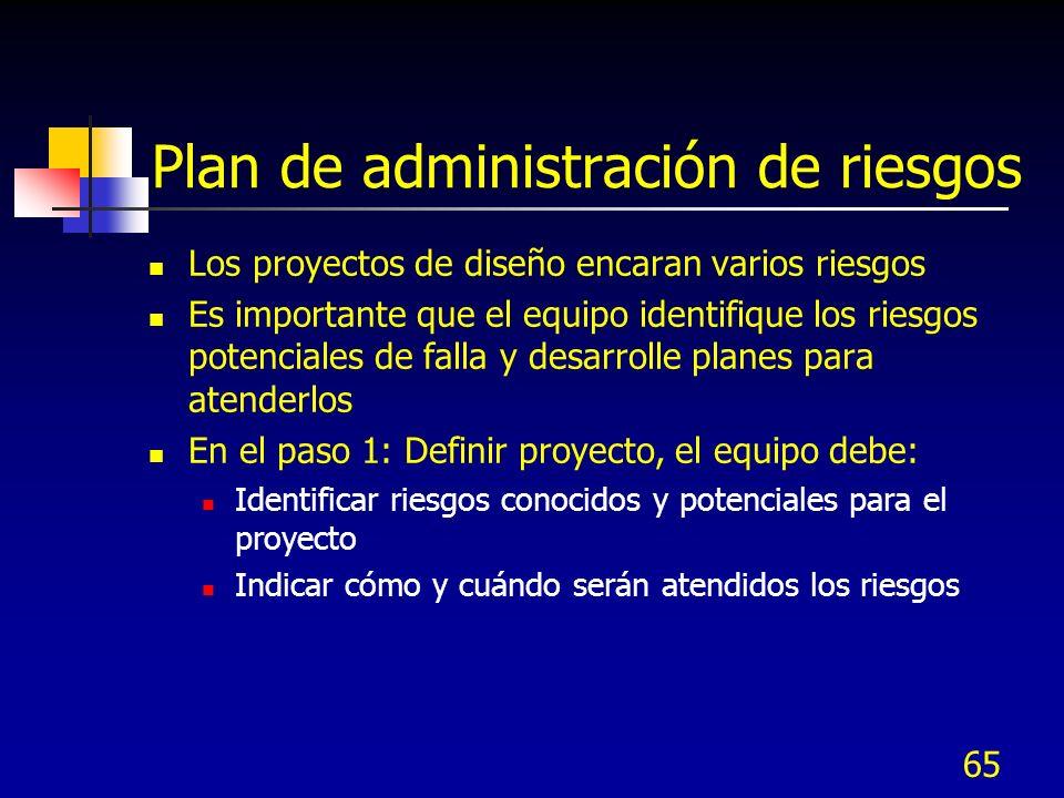 Plan de administración de riesgos