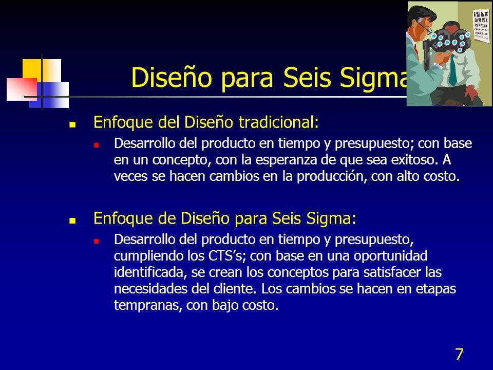 Diseño para Seis Sigma Enfoque del Diseño tradicional: