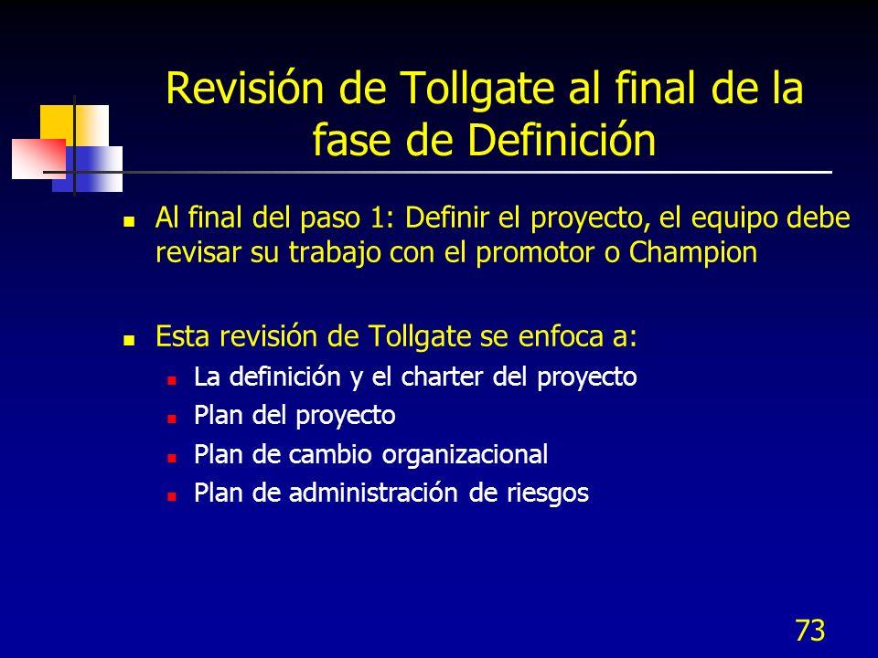 Revisión de Tollgate al final de la fase de Definición