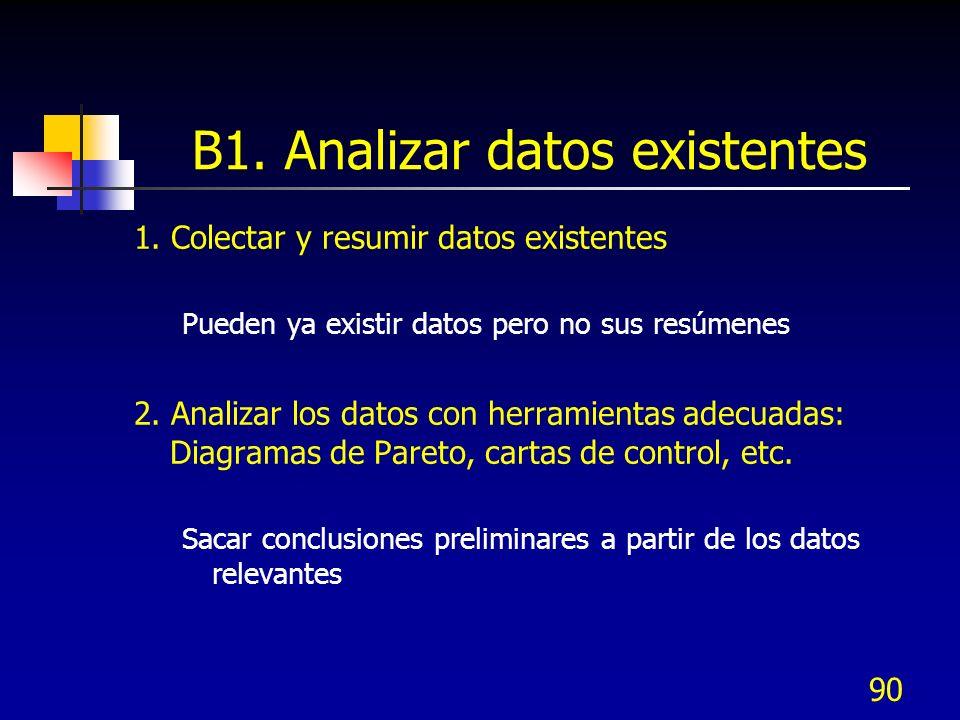 B1. Analizar datos existentes