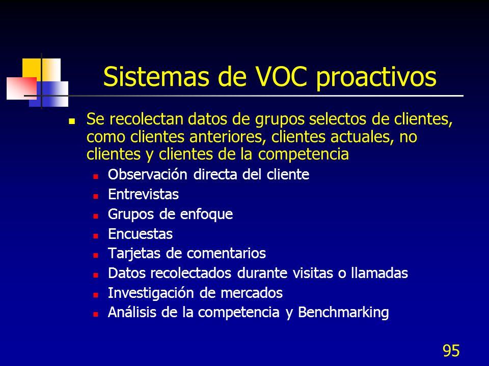 Sistemas de VOC proactivos