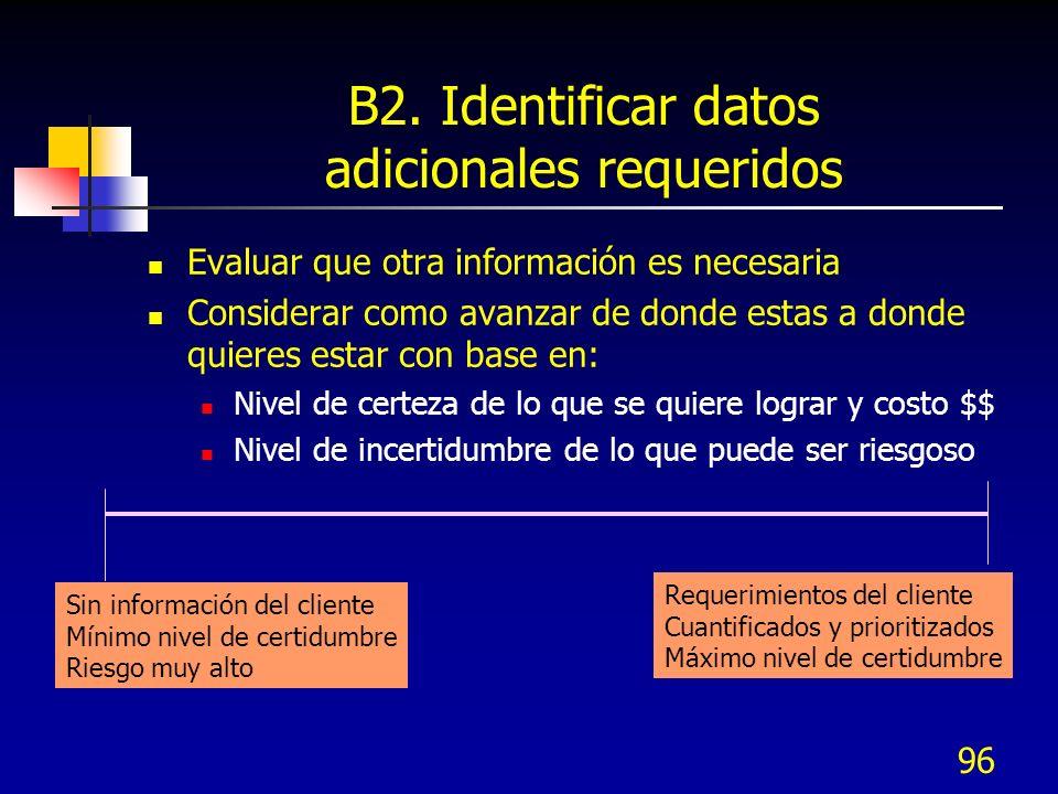 B2. Identificar datos adicionales requeridos