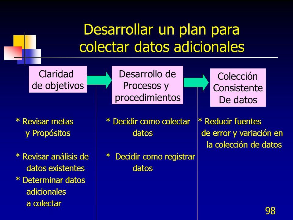 Desarrollar un plan para colectar datos adicionales