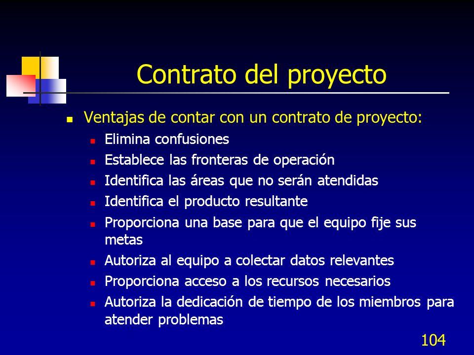 Contrato del proyecto Ventajas de contar con un contrato de proyecto:
