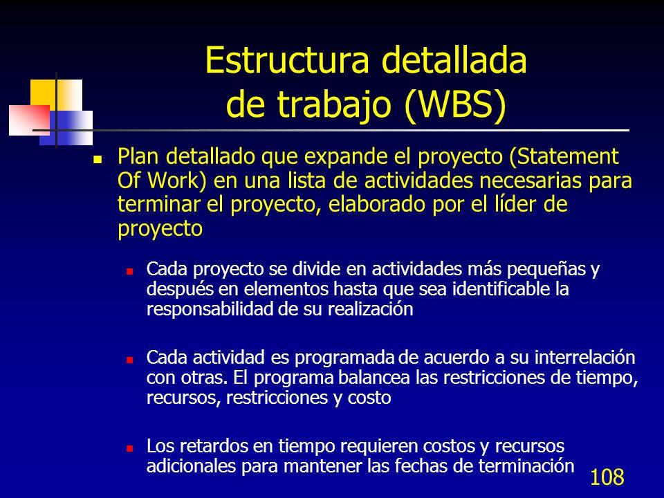 Estructura detallada de trabajo (WBS)
