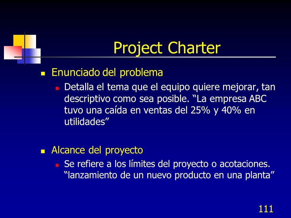 Project Charter Enunciado del problema Alcance del proyecto