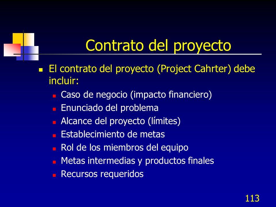 Contrato del proyecto El contrato del proyecto (Project Cahrter) debe incluir: Caso de negocio (impacto financiero)
