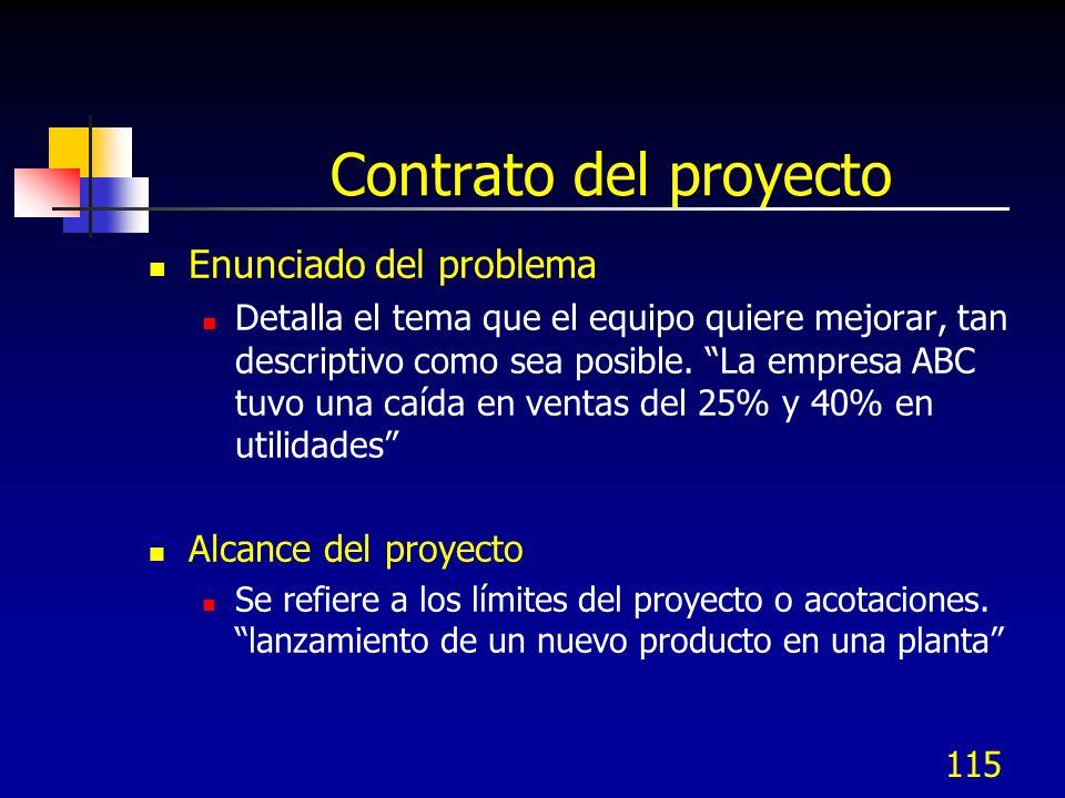 Contrato del proyecto Enunciado del problema Alcance del proyecto