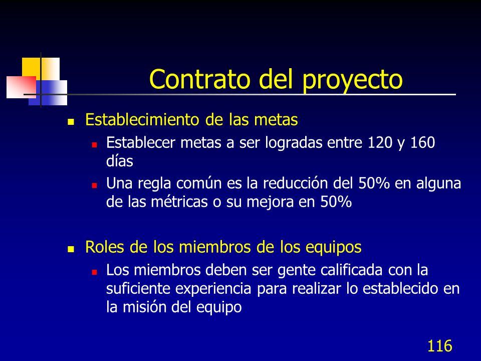 Contrato del proyecto Establecimiento de las metas