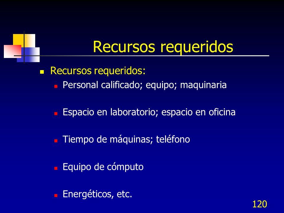 Recursos requeridos Recursos requeridos:
