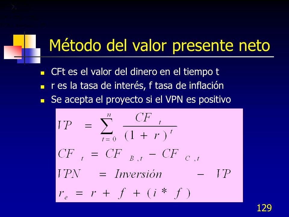 Método del valor presente neto