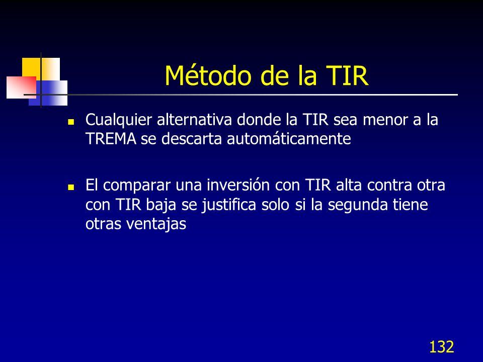 Método de la TIR Cualquier alternativa donde la TIR sea menor a la TREMA se descarta automáticamente.